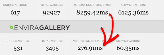 fastest wordpress gallery plugin