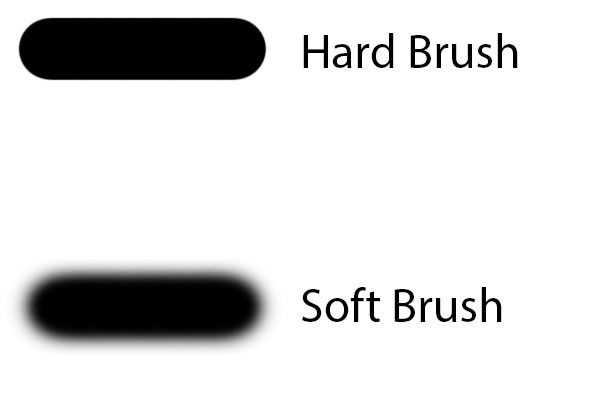 best uses for the photoshop brush tool hard and soft brushes