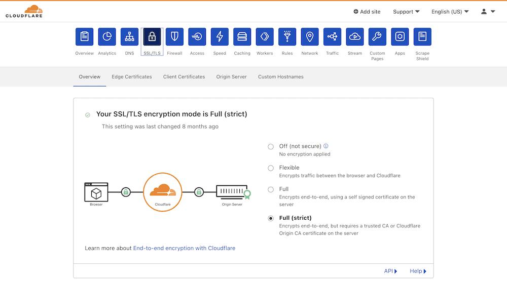 Cloudflare's SSL/TLS settings.