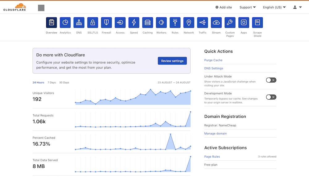 The Cloudflare dashboard.